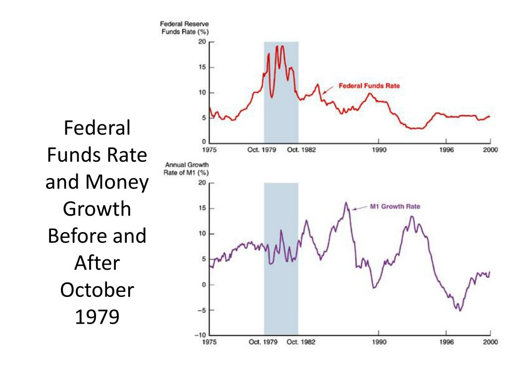 Federal Funds Rate and Money