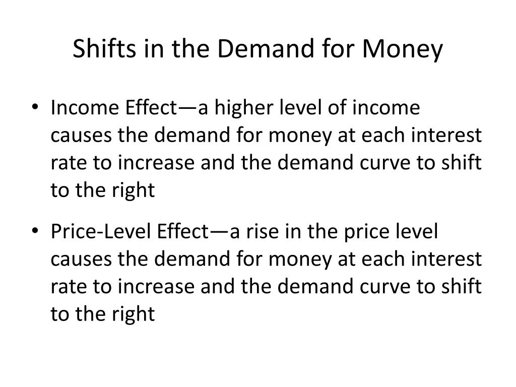 Shifts in the Demand for Money