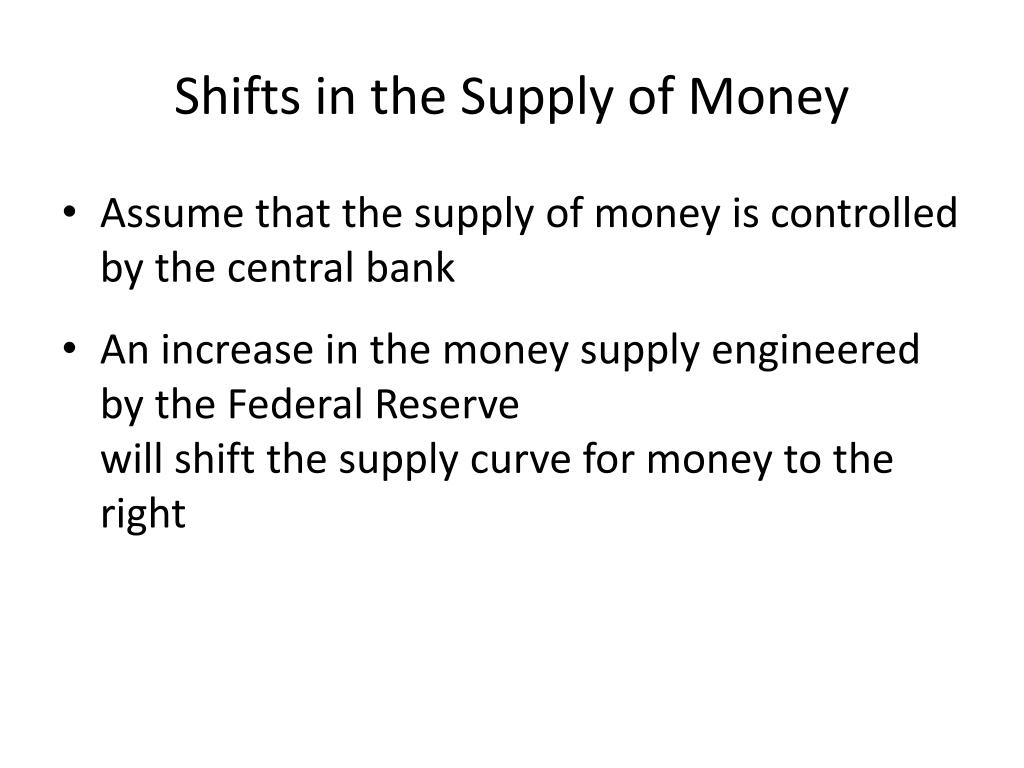Shifts in the Supply of Money