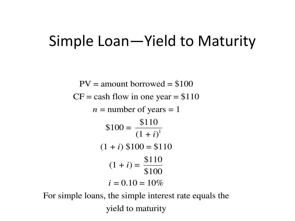 Simple Loan—Yield to Maturity