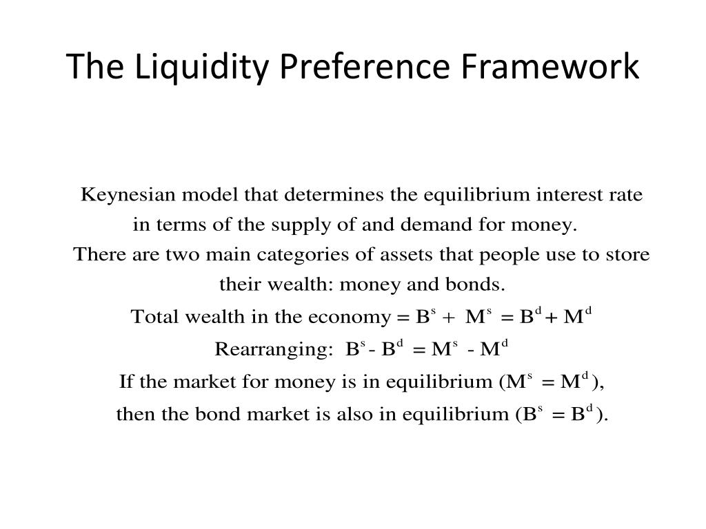 The Liquidity Preference Framework