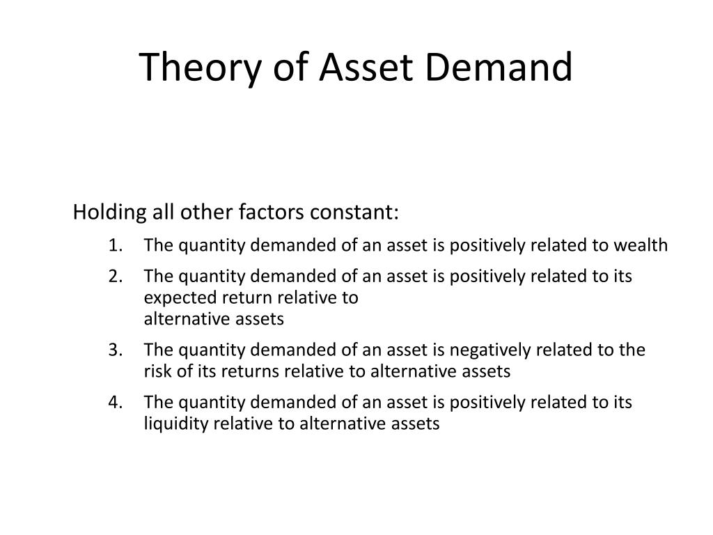 Theory of Asset Demand
