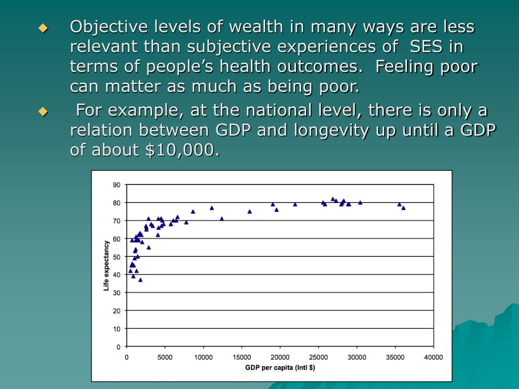 Objective levels of wealth in many ways are less relevant than subjective experiences of  SES in terms of people's health outcomes.  Feeling poor can matter as much as being poor.