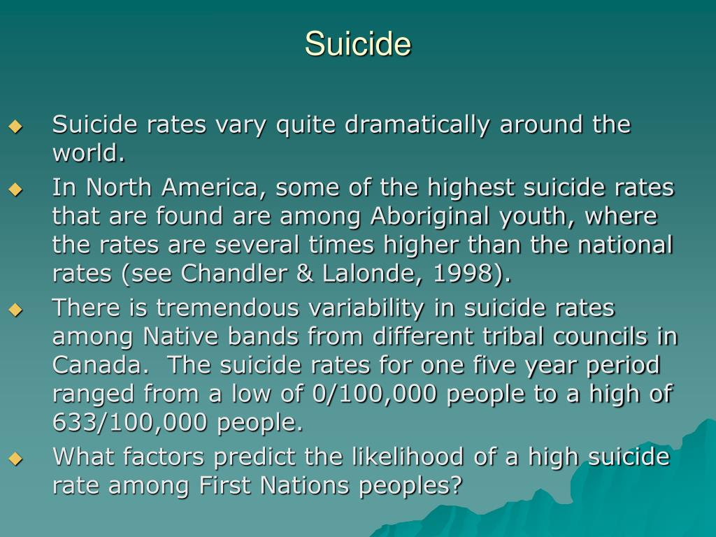 Suicide rates vary quite dramatically around the world.