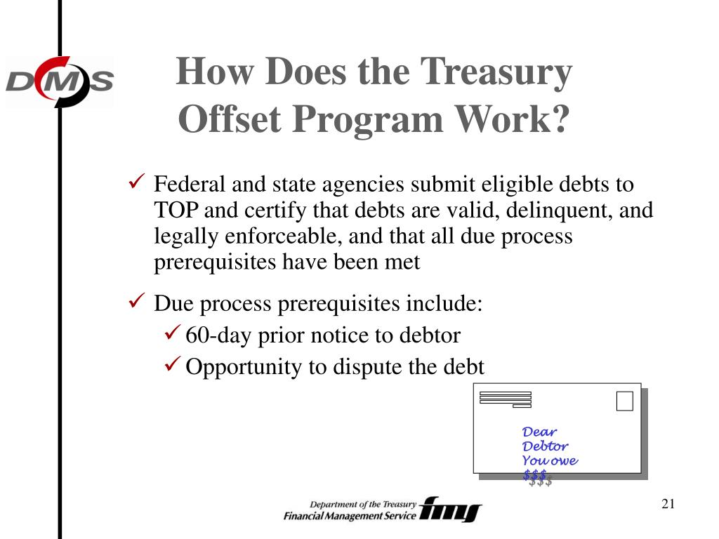 How Does the Treasury Offset Program Work?