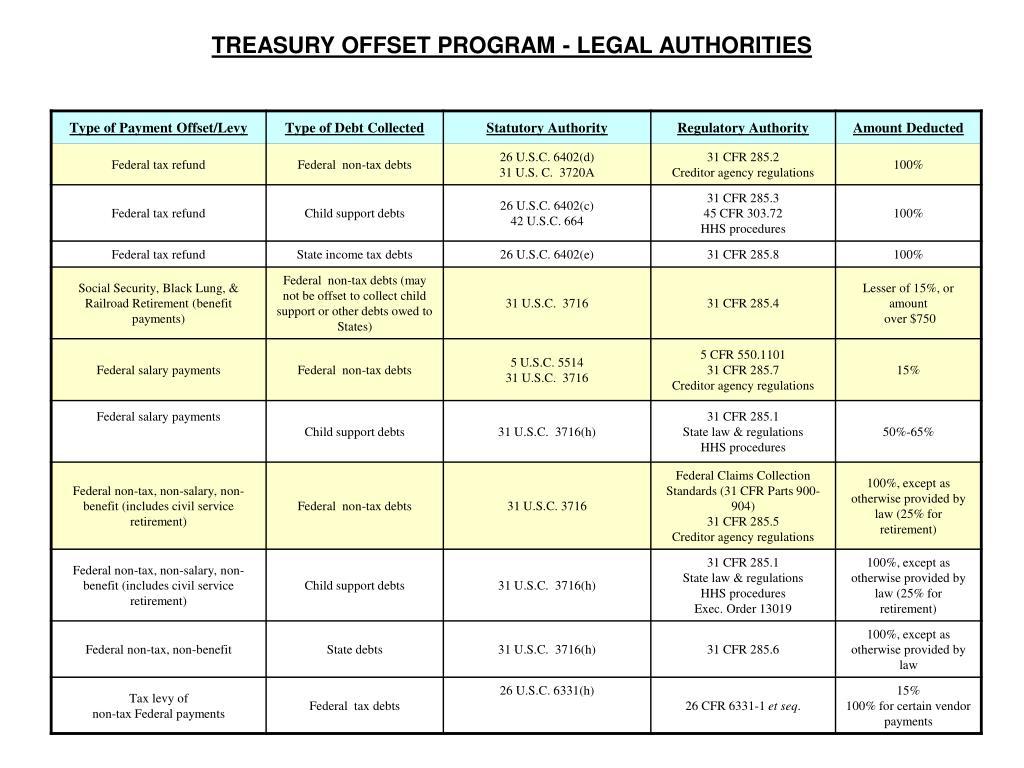 TREASURY OFFSET PROGRAM - LEGAL AUTHORITIES