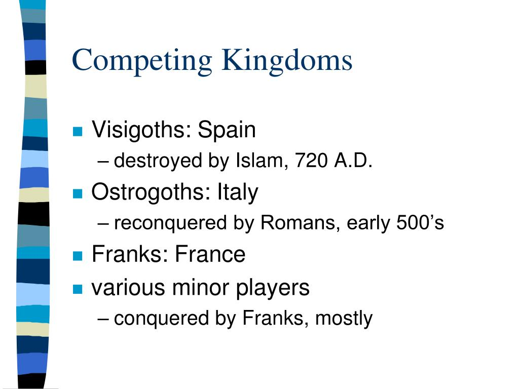 Competing Kingdoms