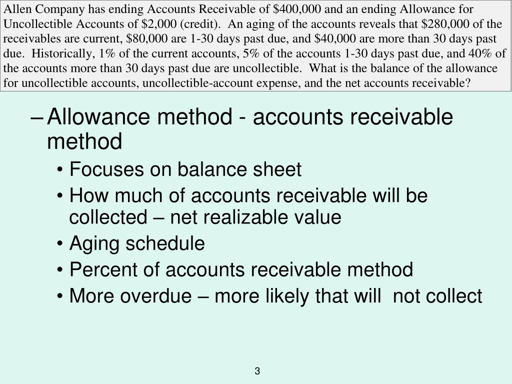 Allowance method - accounts receivable method