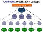 chyk west organization concept