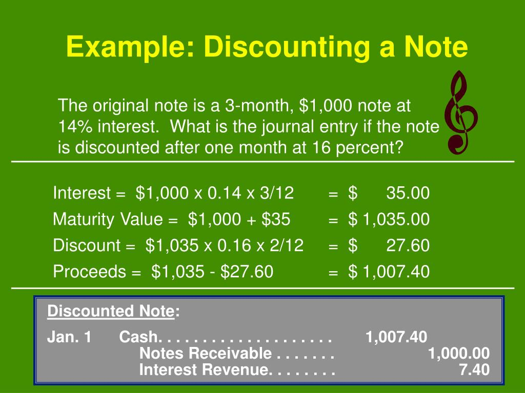 Discounted Note