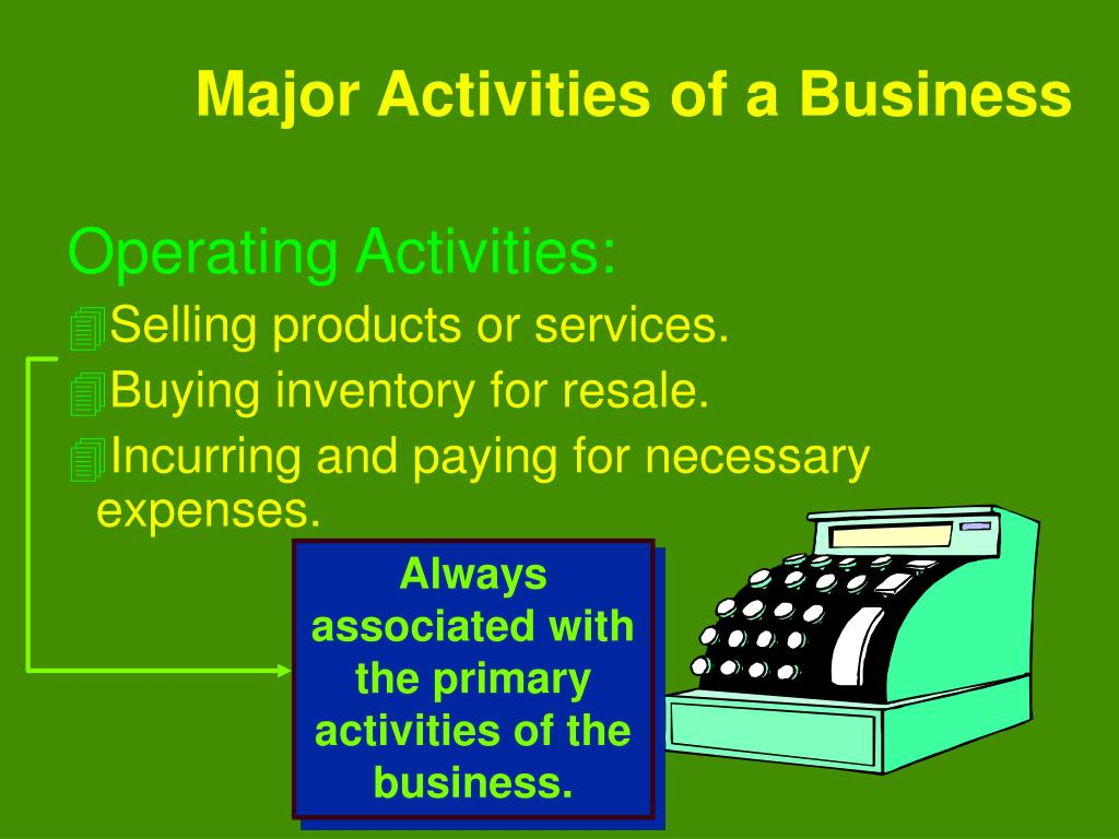 Always associated with the primary activities of the business.