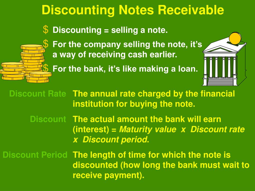 Discounting Notes Receivable