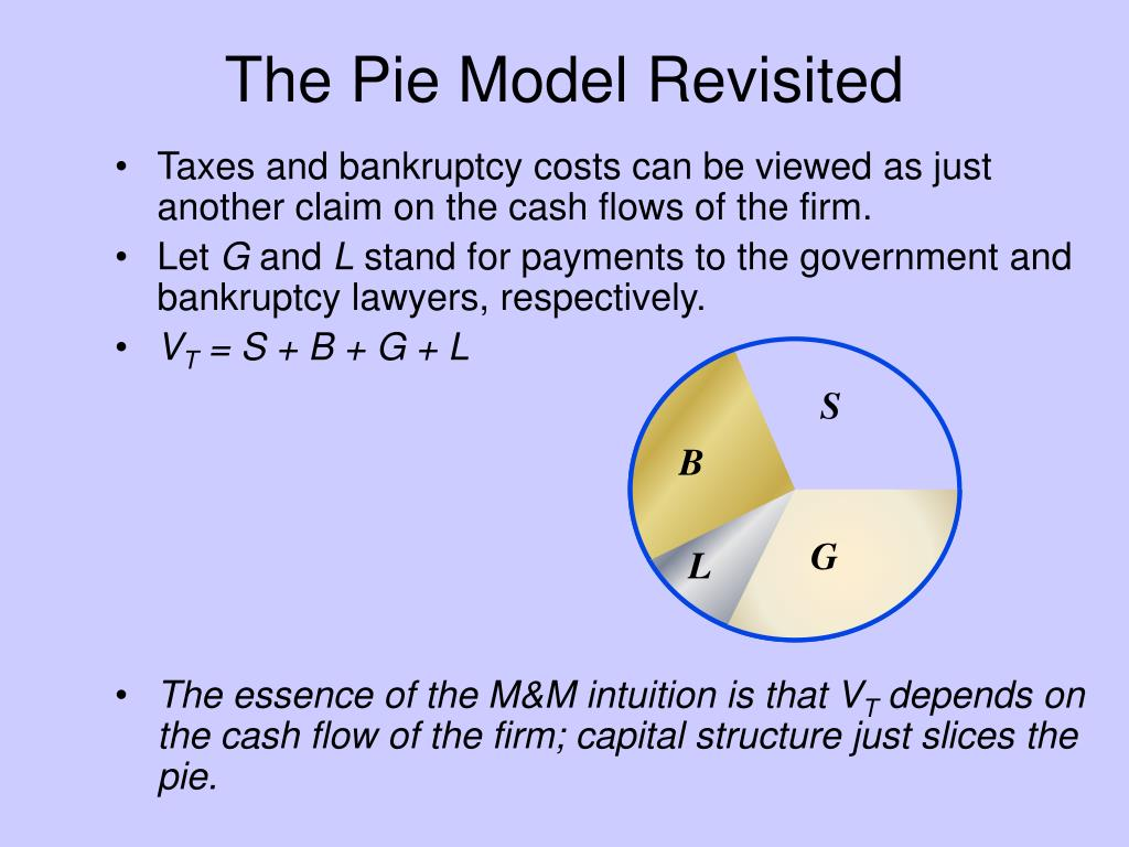 The Pie Model Revisited