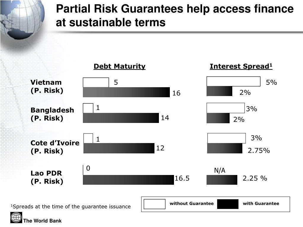 Partial Risk Guarantees help access finance at sustainable terms