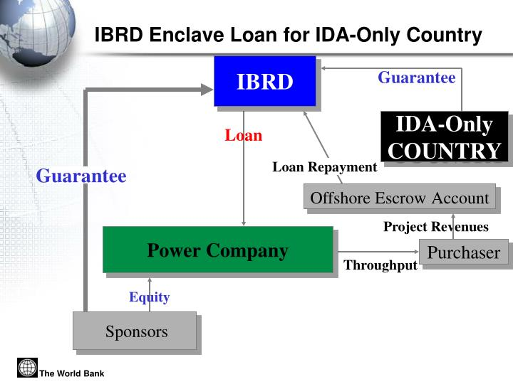 IBRD Enclave Loan for IDA-Only Country
