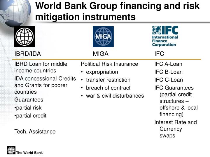 World bank group financing and risk mitigation instruments l.jpg