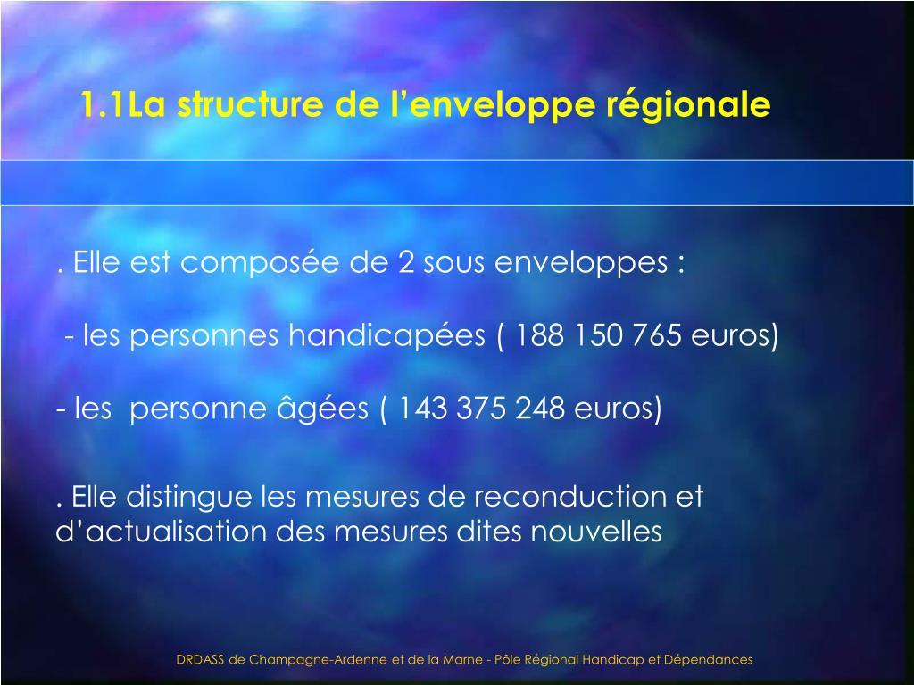 1.1La structure de l'enveloppe régionale