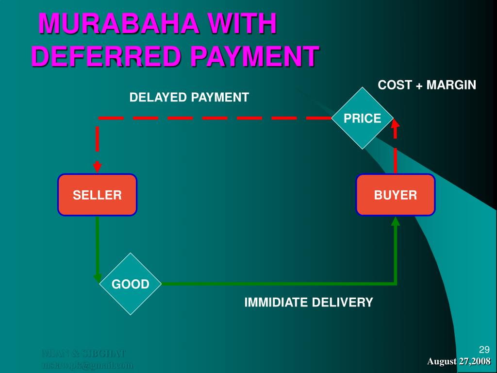 MURABAHA WITH                              DEFERRED PAYMENT