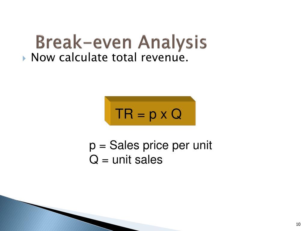 TR = p x Q