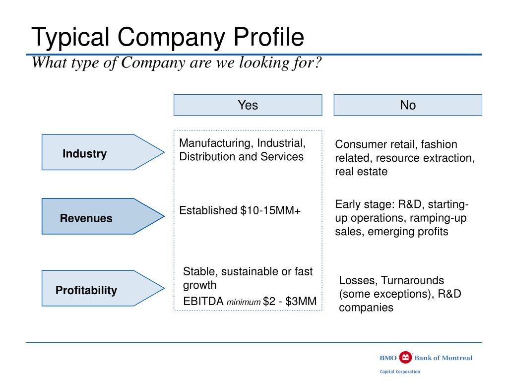 Typical Company Profile