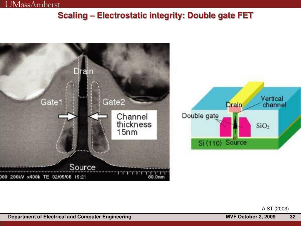Scaling – Electrostatic integrity: Double gate FET
