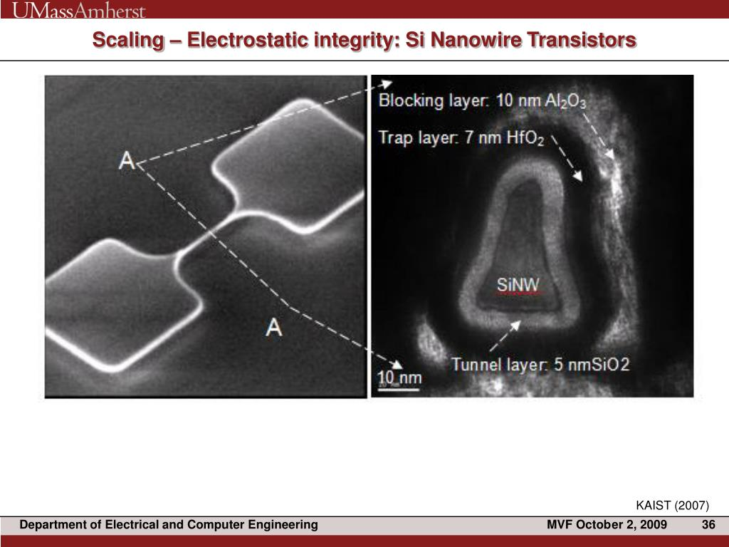 Scaling – Electrostatic integrity: Si Nanowire Transistors