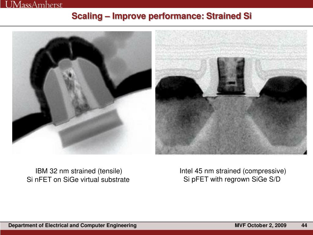 Scaling – Improve performance: Strained Si