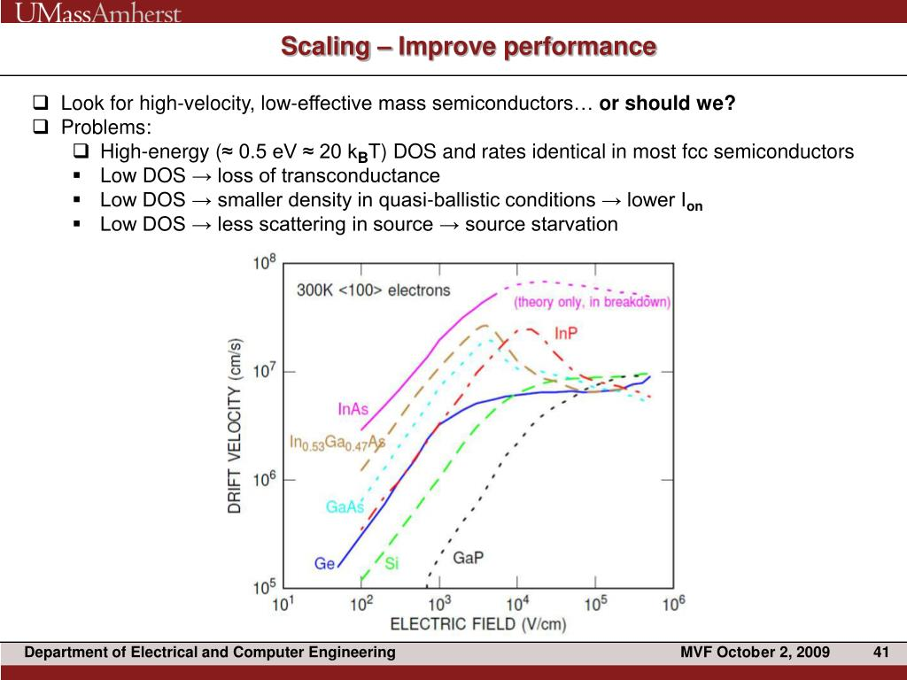 Scaling – Improve performance