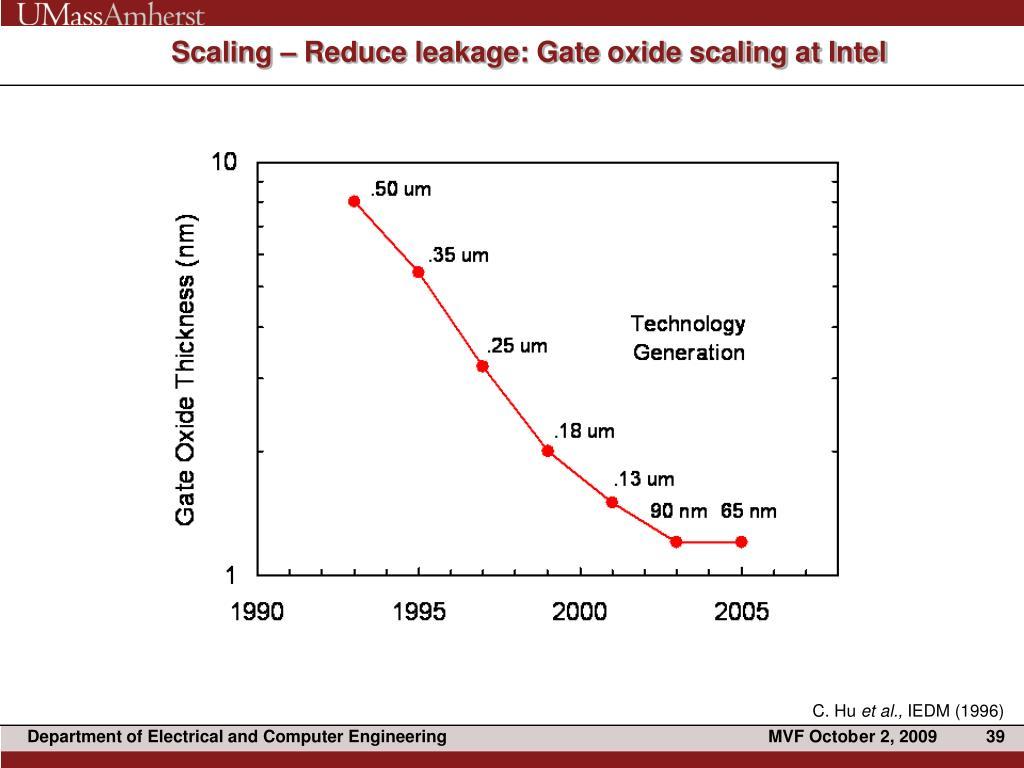 Scaling – Reduce leakage: Gate oxide scaling at Intel