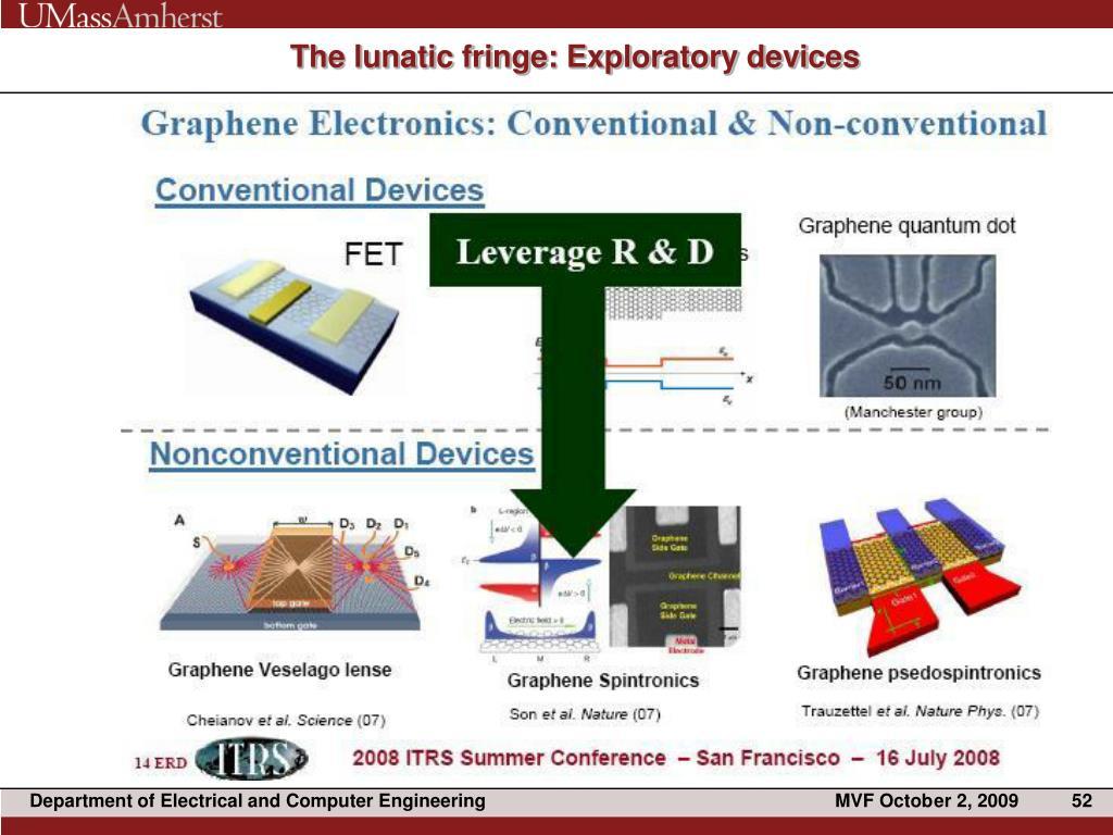 The lunatic fringe: Exploratory devices