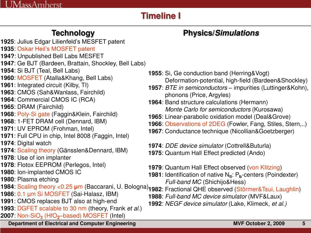 Timeline I