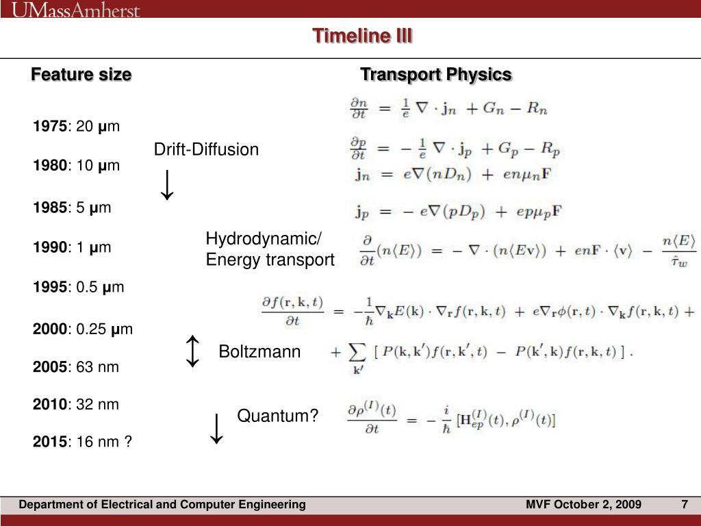 Timeline III