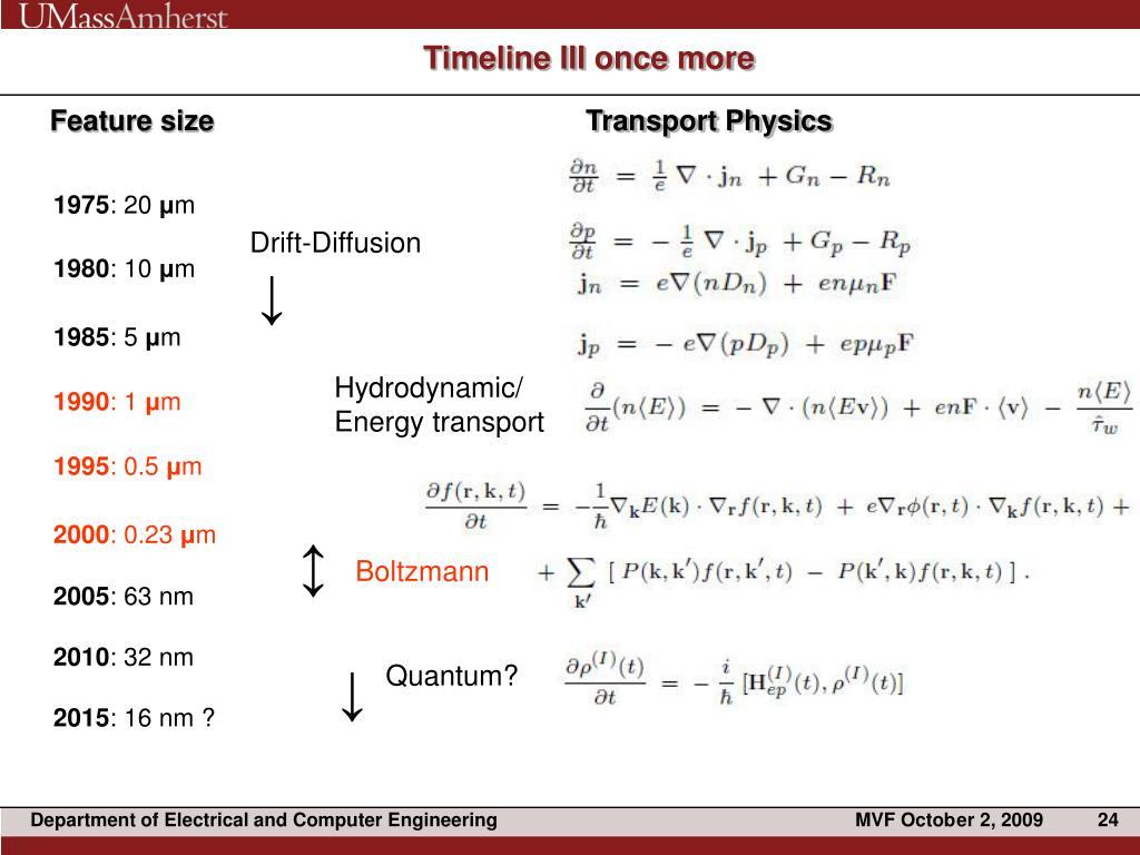 Timeline III once more