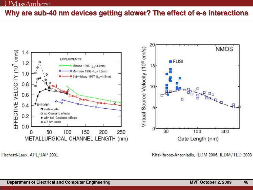 Why are sub-40 nm devices getting slower? The effect of e-e interactions