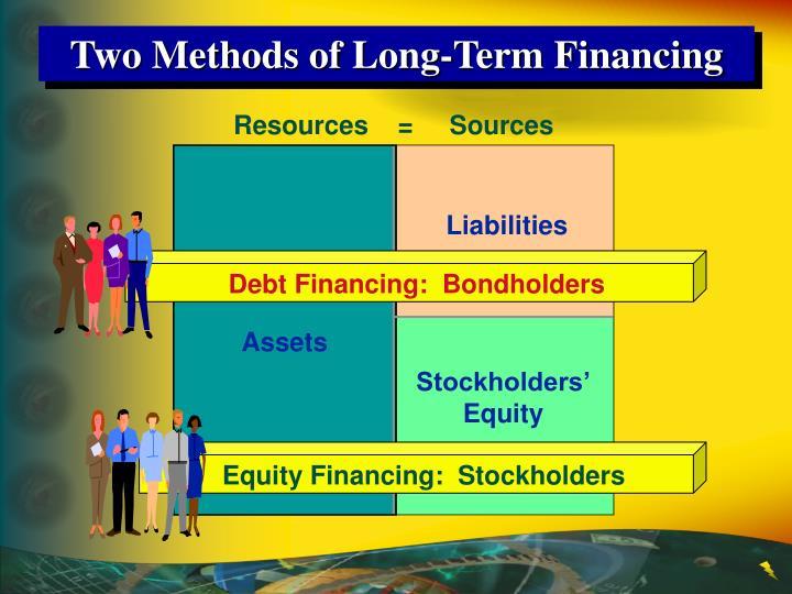Debt Financing:  Bondholders