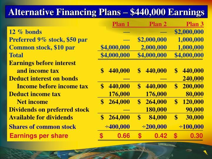 Alternative Financing Plans – $440,000 Earnings