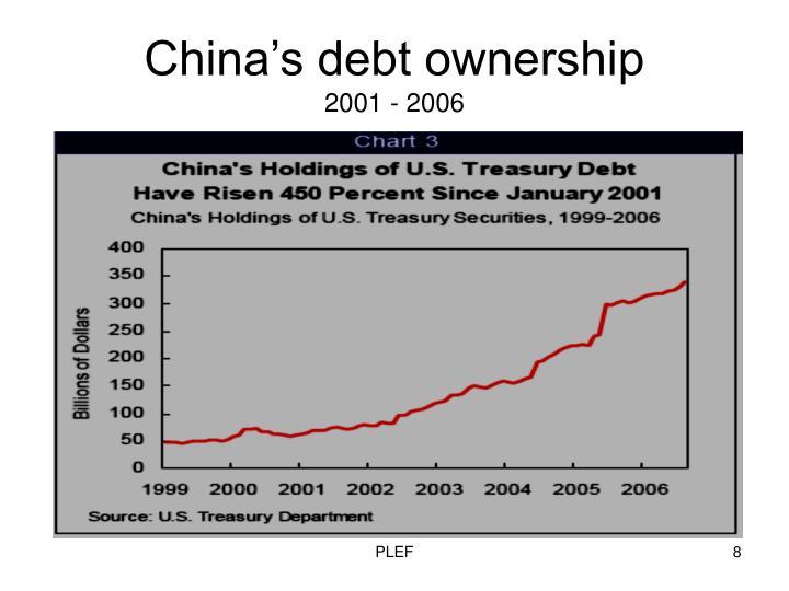 China's debt ownership