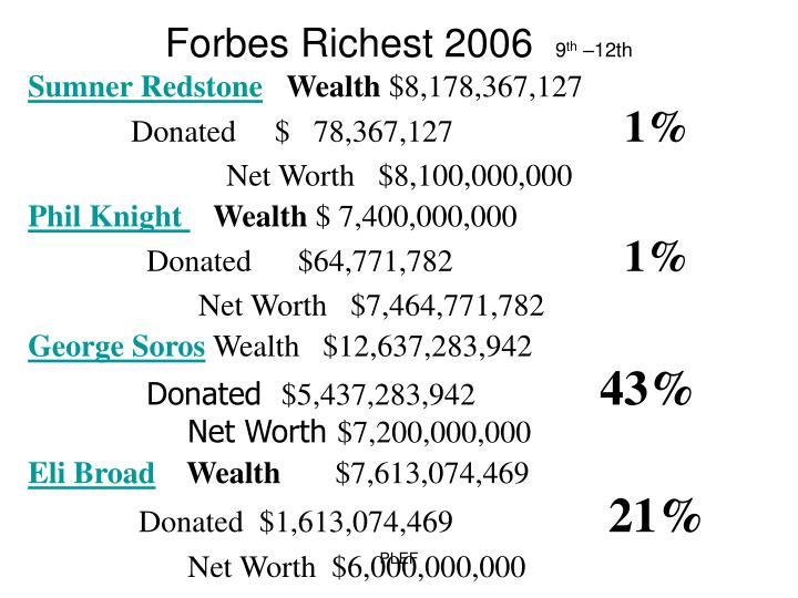 Forbes Richest 2006
