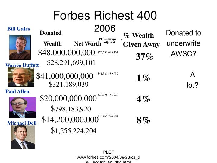 Forbes Richest 400