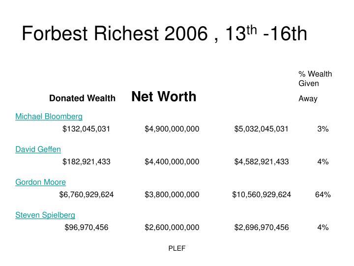 Forbest Richest 2006 , 13