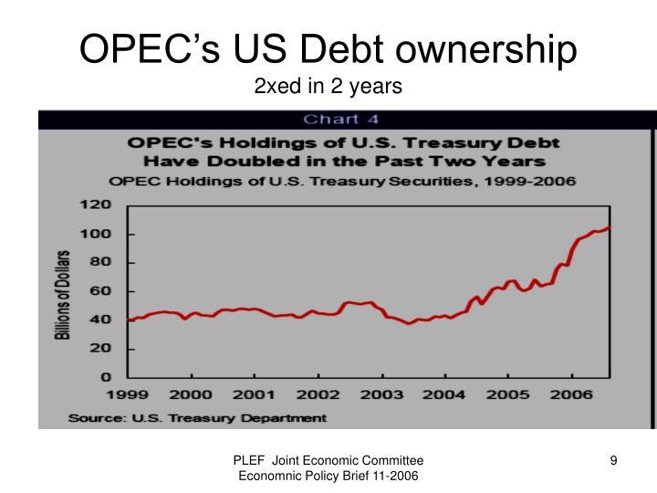 OPEC's US Debt ownership