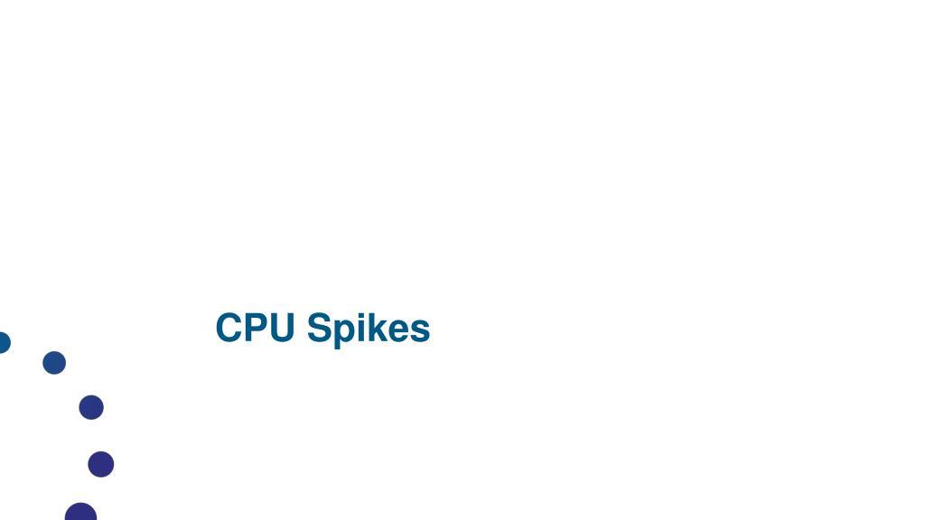 CPU Spikes
