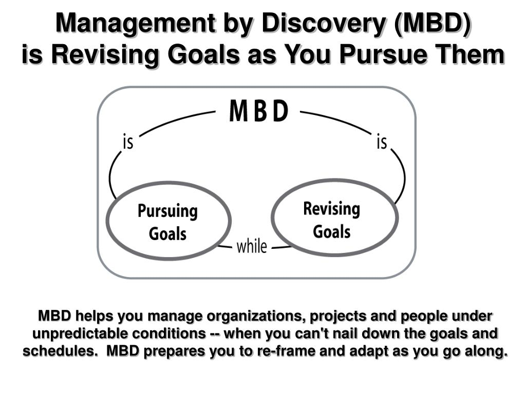Management by Discovery (MBD)