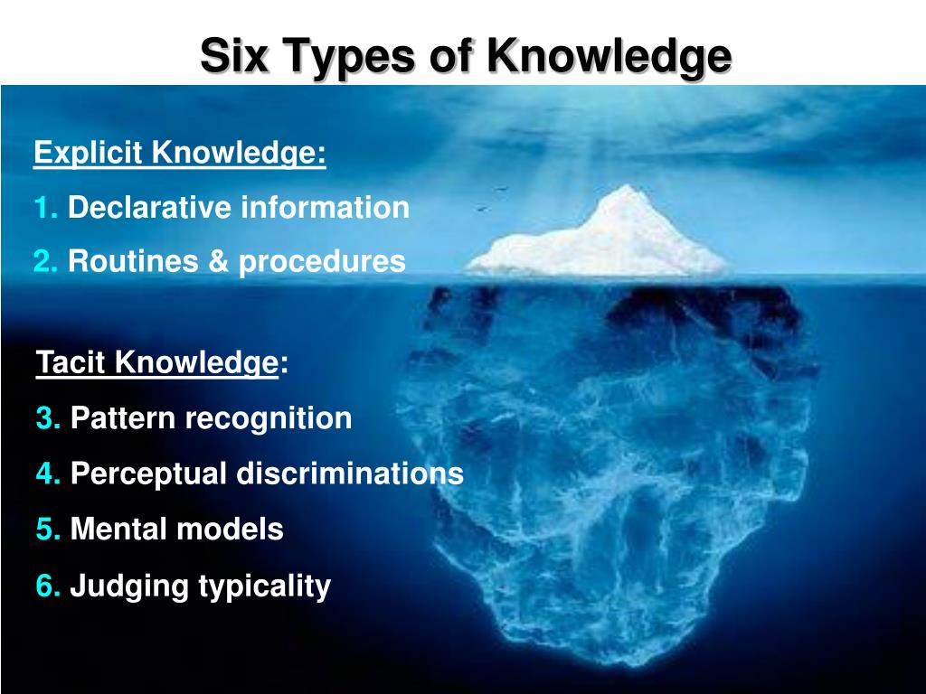 Six Types of Knowledge