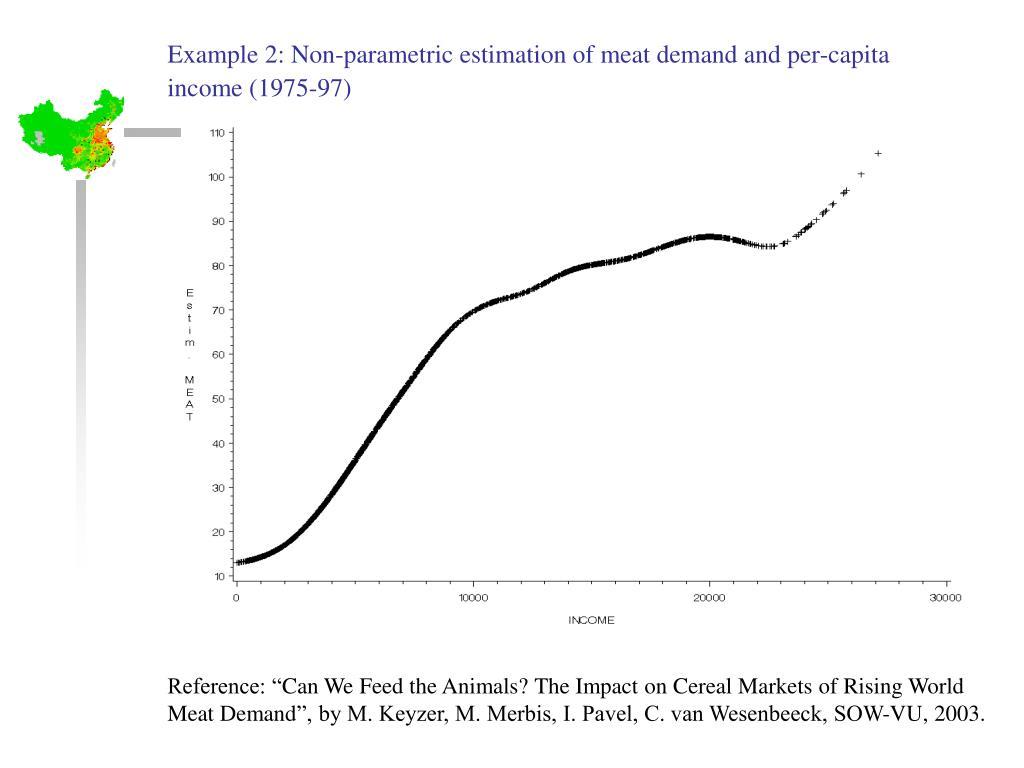 Example 2: Non-parametric estimation of meat demand and per-capita income (1975-97)