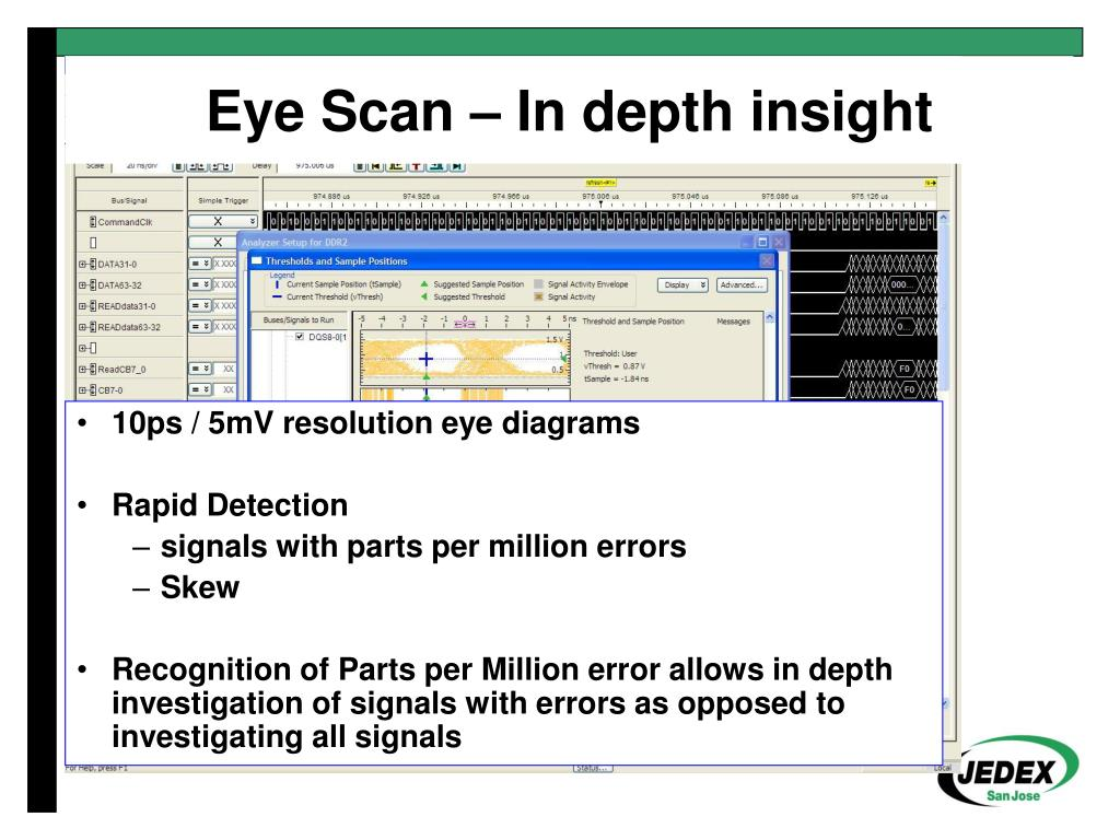 Eye Scan – In depth insight