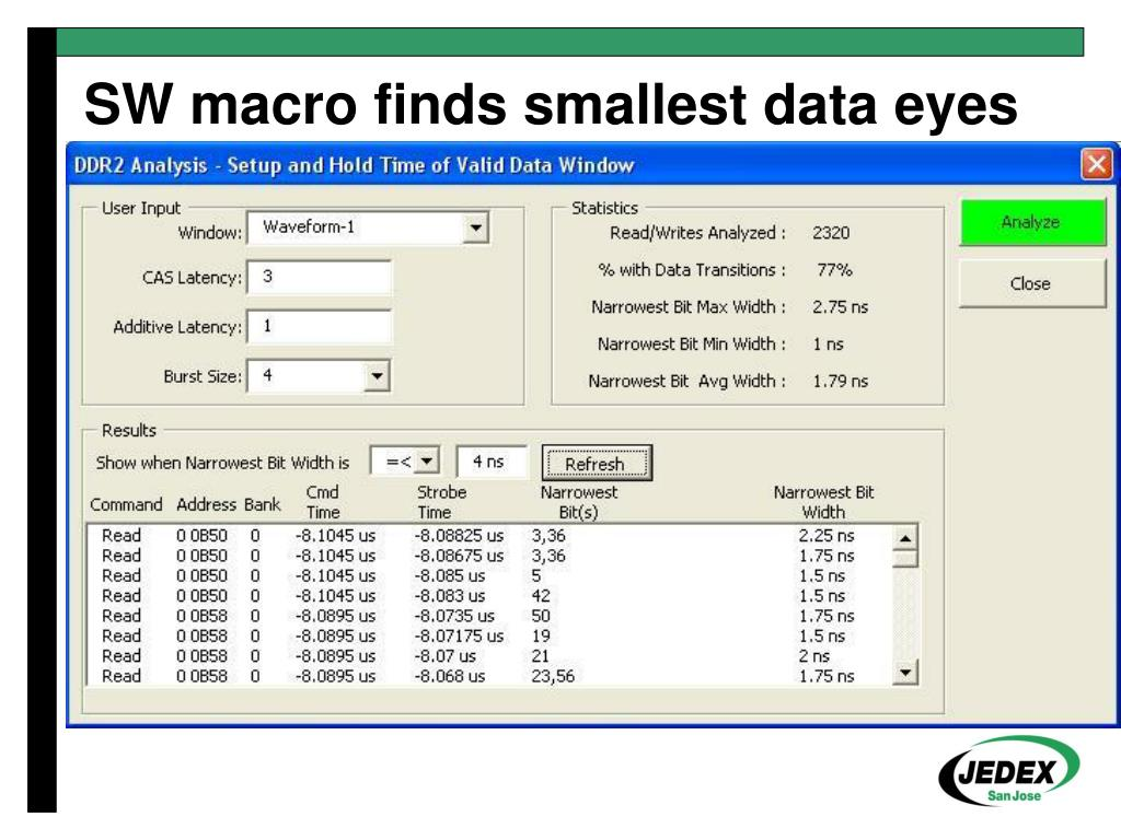 SW macro finds smallest data eyes