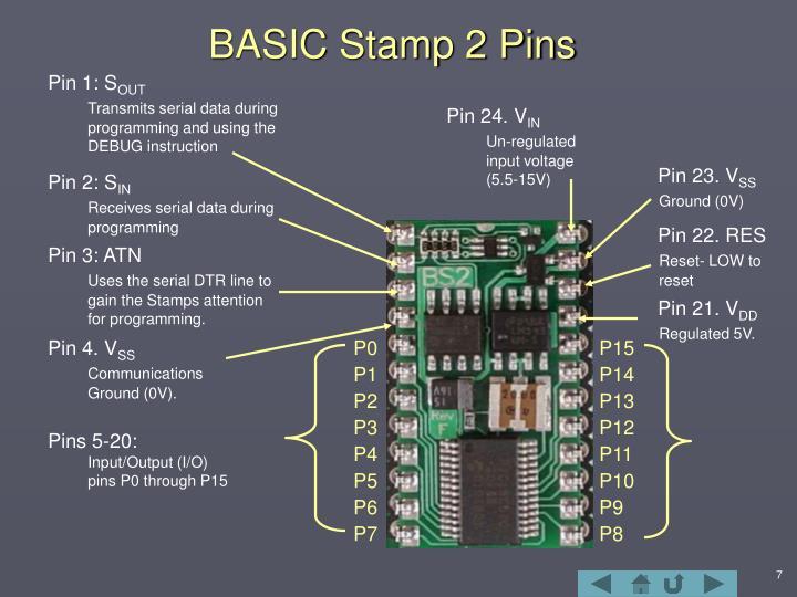 BASIC Stamp 2 Pins