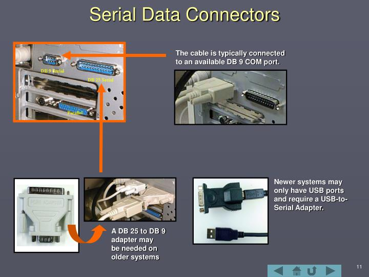 Serial Data Connectors