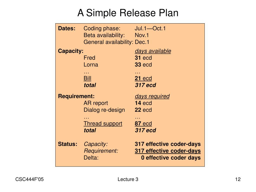 A Simple Release Plan